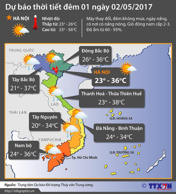 Dự báo thời tiết đêm 1 ngày 2/5:  Nắng nóng xảy ra trên diện rộng ở Bắc Bộ