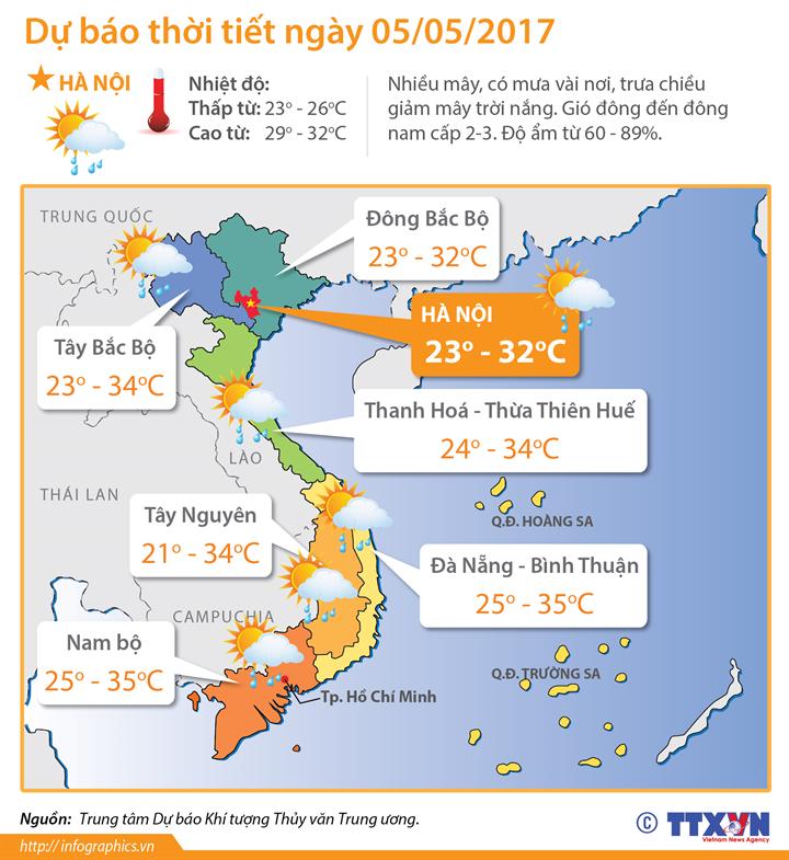 Dự báo thời tiết 5/5/2017: Mưa giông gia tăng ở Nam Bộ