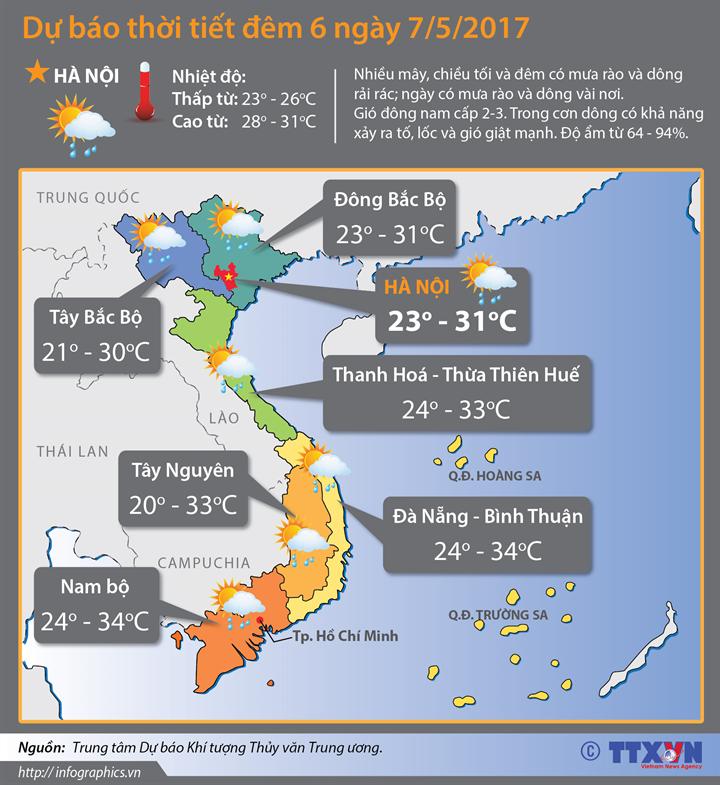Dự báo thời tiết đêm 6 ngày 7/5:  Bắc Bộ, Tây Nguyên và Nam Bộ nhiều mây, có mưa rào và dông.