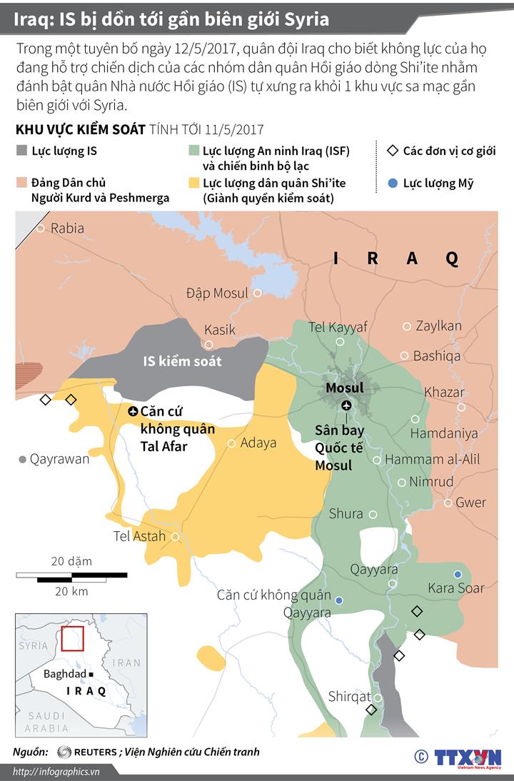 Iraq: IS bị dồn tới gần biên giới Syria