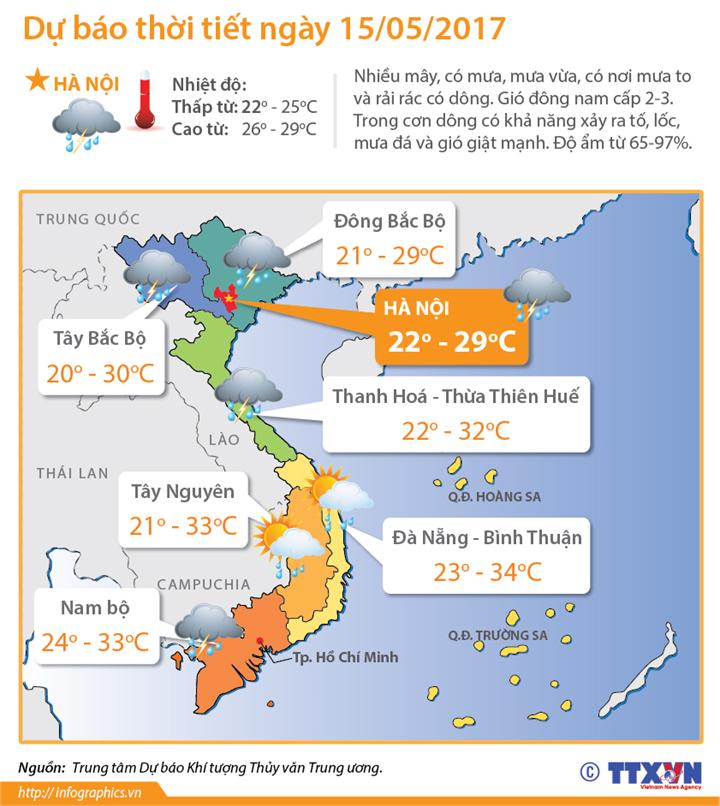 Dự báo thời tiết ngày 15/05/2017: Hà Nội có nơi mưa to đến rất to