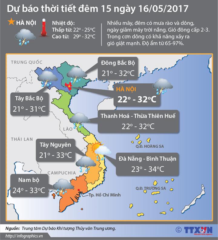 Dự báo thời tiết đêm 15 ngày 16/05/2017: Mưa lớn cục bộ, vùng núi phía Bắc nguy cơ sạt lở