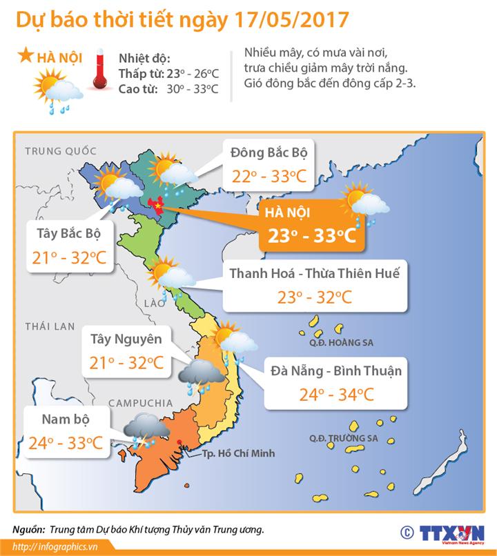 Dự báo thời tiết 17/5/2017: Bắc Bộ nắng mạnh, Nam Bộ mưa dông