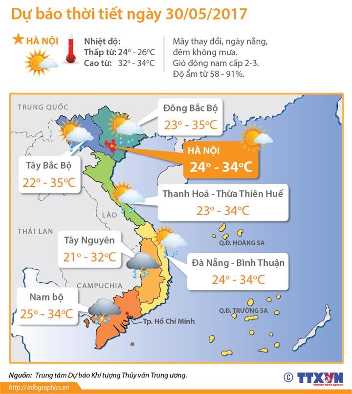 Dự báo thời tiết ngày 30/5/2017: Bắc Bộ nắng nóng cục bộ