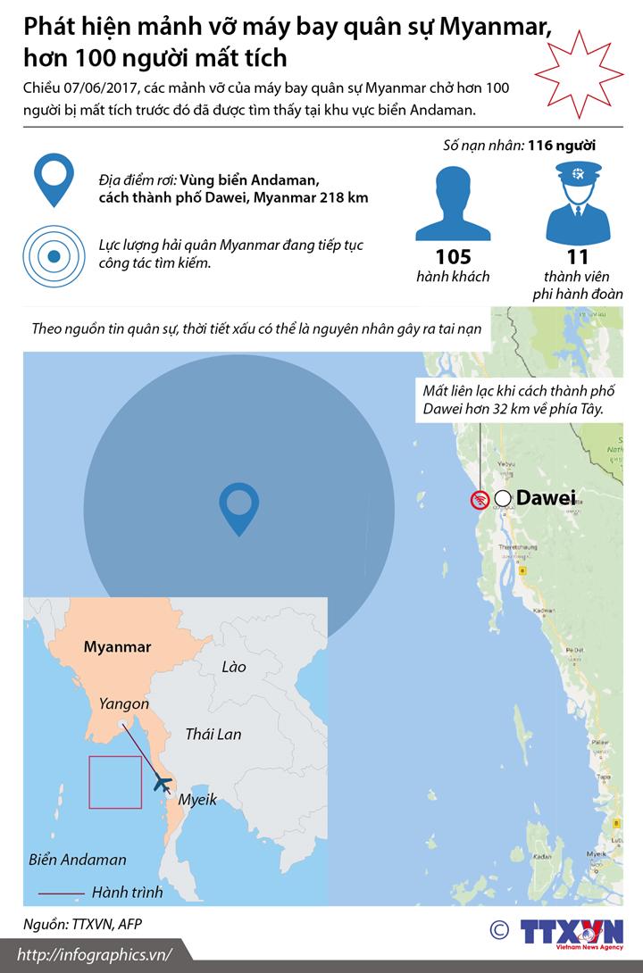 Phát hiện mảnh vỡ máy bay quân sự Myanmar, hơn 100 người mất tích