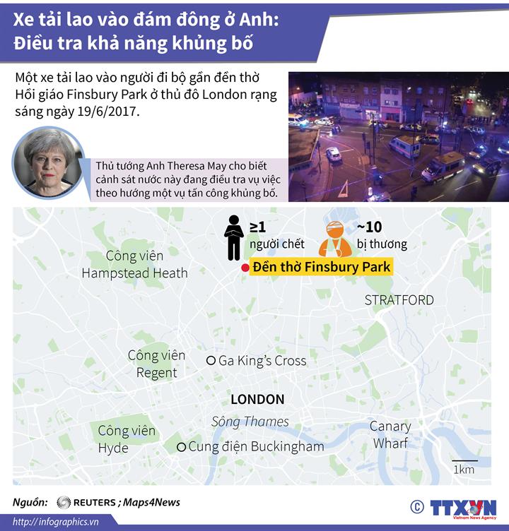 Xe tải lao vào đám đông ở Anh: Điều tra khả năng khủng bố