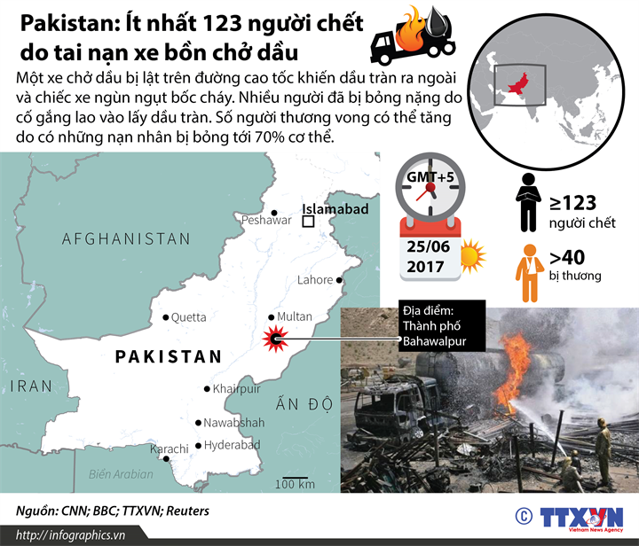Pakistan: Ít nhất 123 người chết do tai nạn xe bồn chở dầu