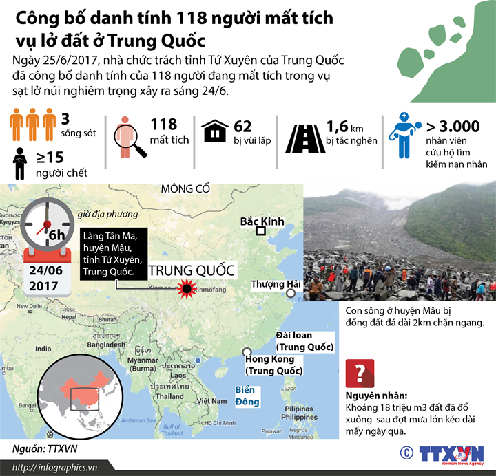 Công bố danh tính 118 người mất tích vụ lở đất ở Trung Quốc