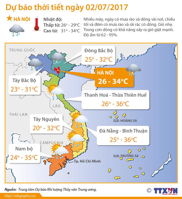 Dự báo thời tiết 2/7: Nhiều vùng có mưa rào và dông