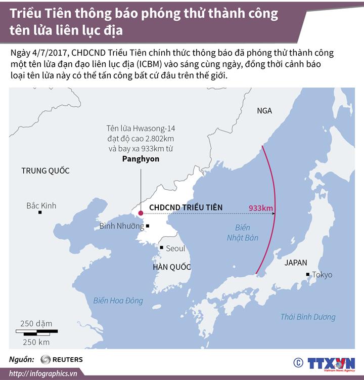 Triều Tiên thông báo phóng thử thành công tên lửa liên lục địa