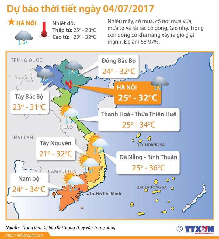 Dự báo thời tiết 4/7/2017: Bắc Bộ mưa dông diện rộng kéo dài cả ngày