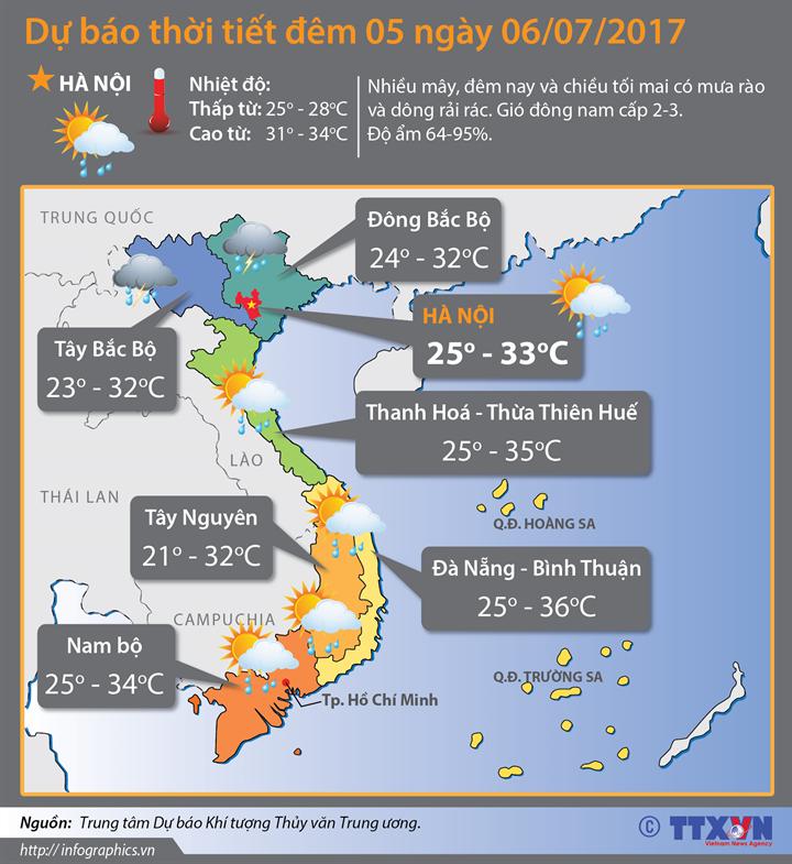 Dự báo thời tiết đêm 05 ngày 06/07/2017: Thủ đô Hà Nội chiều tối và đêm có mưa rào