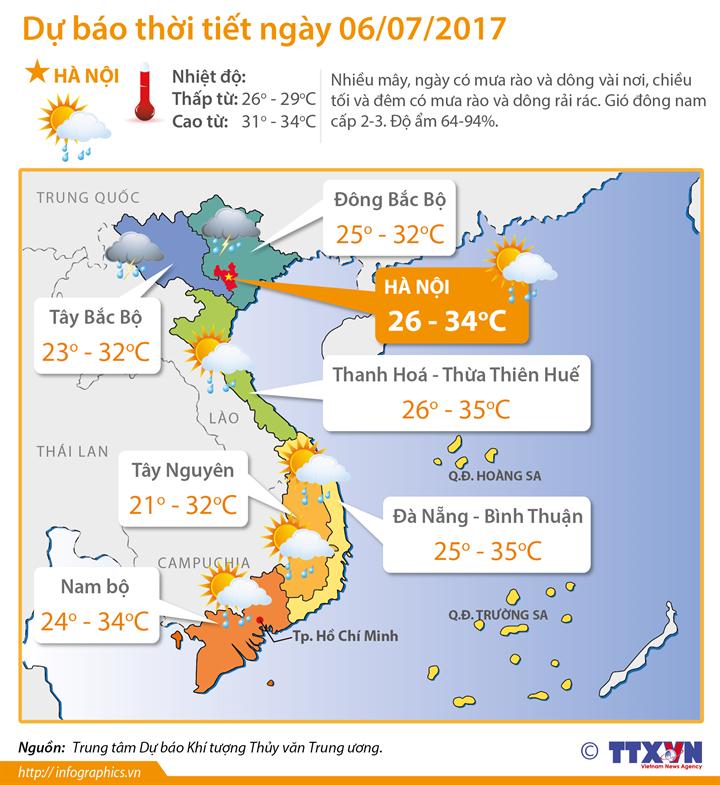 Dự báo thời tiết 6/7/2017: Bắc Bộ mưa nhiều nơi, Nam Bộ có dông vào chiều tối