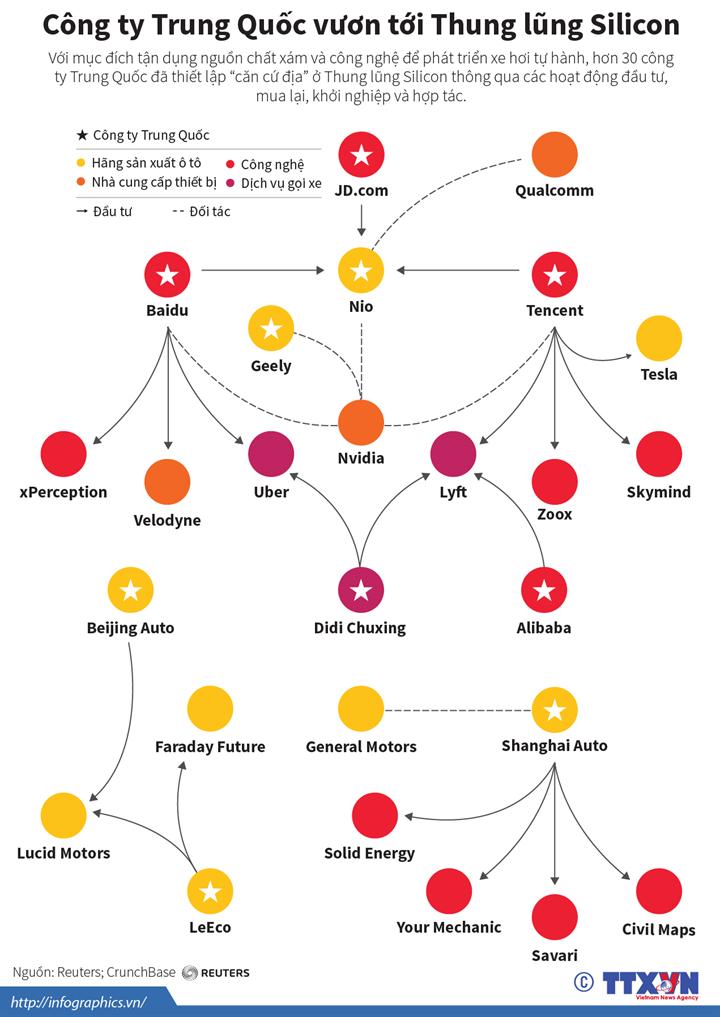 Công ty Trung Quốc vươn tới Thung lũng Silicon