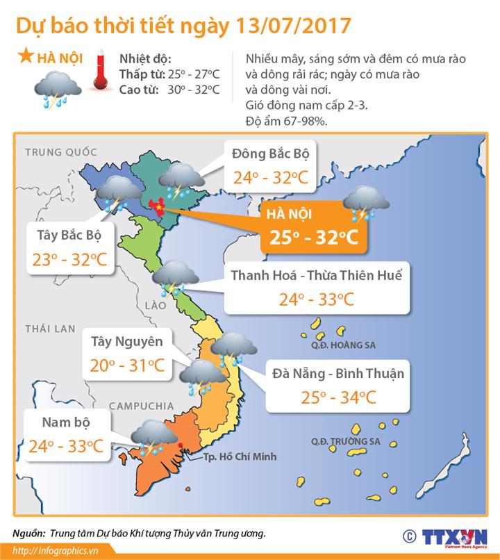 Dự báo thời tiết ngày 13/7: Bắc bộ đón đợt mưa lớn trên diện rộng