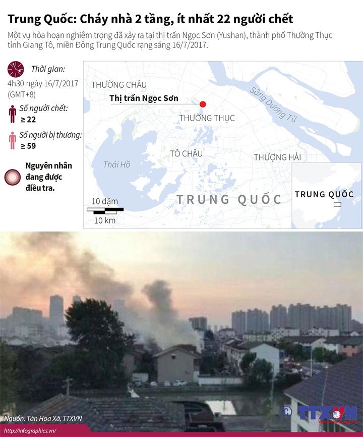 Trung Quốc: Cháy nhà 2 tầng, ít nhất 22 người chết