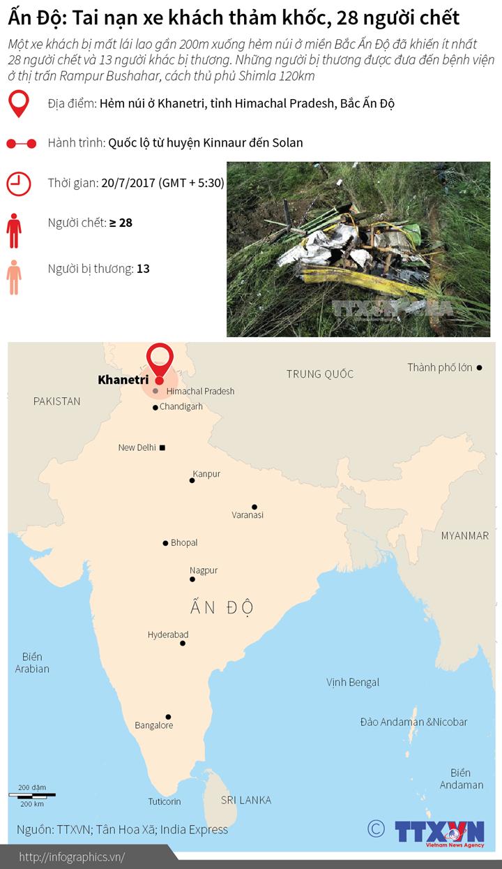 Ấn Độ: Tai nạn xe khách thảm khốc, 28 người chết