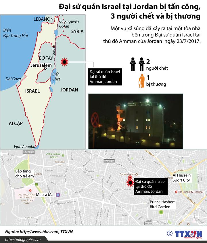 Đại sứ quán Israel tại Jordan bị tấn công, 3 người chết và bị thương