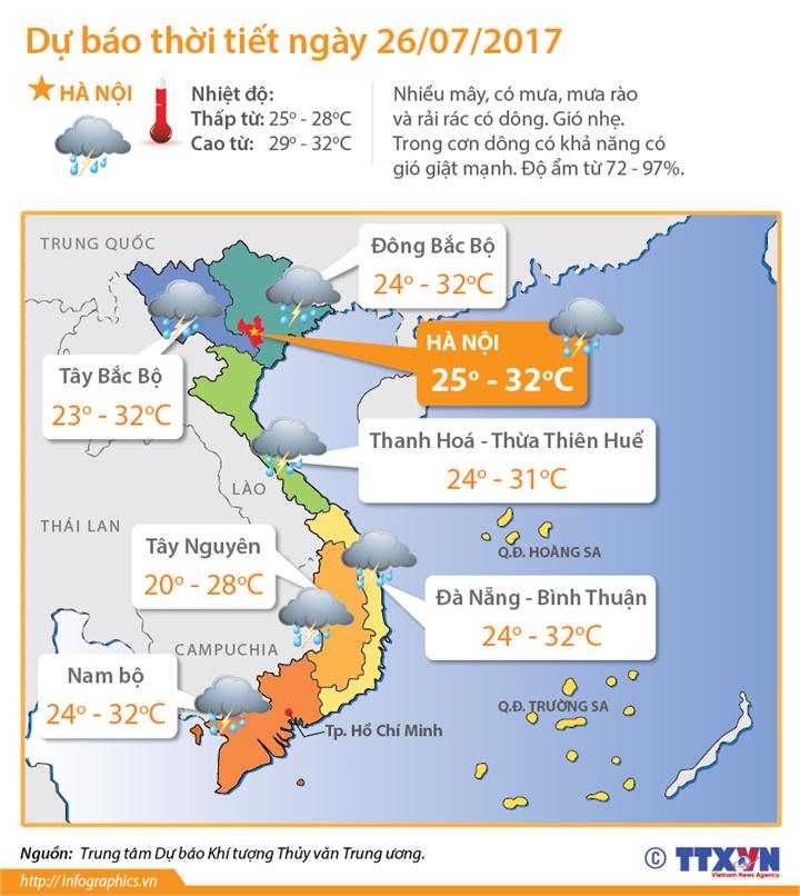 Dự báo thời tiết ngày 26/07/2017: Bắc Bộ và thủ đô Hà Nội có mưa rào và dông rải rác