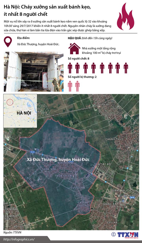Hà Nội: Cháy xưởng sản xuất bánh kẹo, ít nhất 8 người chết