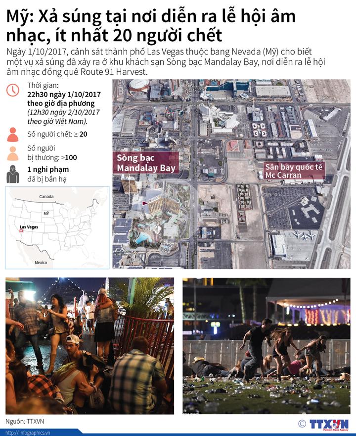 Mỹ: Xả súng tại nơi diễn ra lễ hội âm nhạc, ít nhất 20 người chết