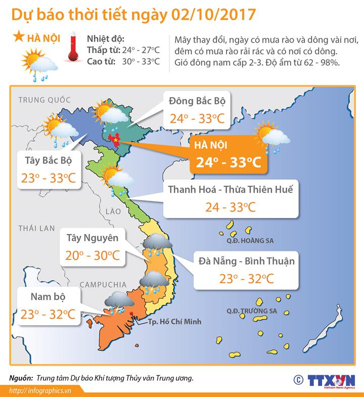 Dự báo thời tiết ngày 02/10/2017: Hà Nội có mưa rào và dông