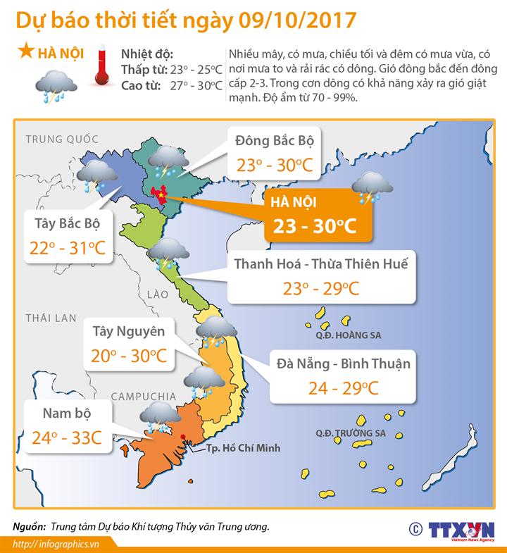 Dự báo thời tiết 9/10/2017: Áp thấp nhiệt đới di chuyển nhanh, miền Trung mưa to