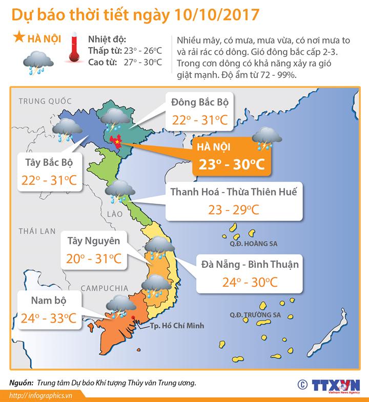 Dự báo thời tiết ngày 10/10: Tin áp thấp nhiệt đới trên đất liền