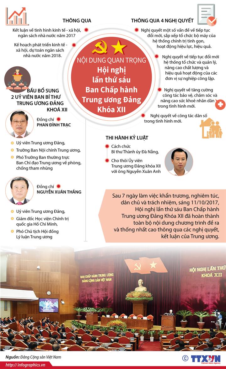 Những nội dung quan trọng của Hội nghị lần thứ sáu Ban Chấp hành Trung ương Đảng khóa XII