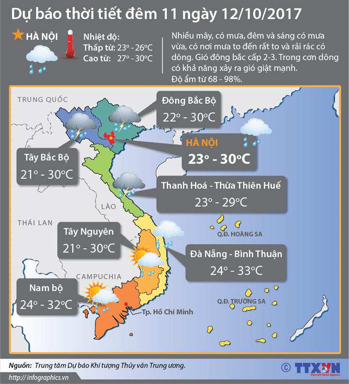 Dự báo thời tiết đêm 11 ngày 12/10: Bắc Trung Bộ tiếp tục có mưa to