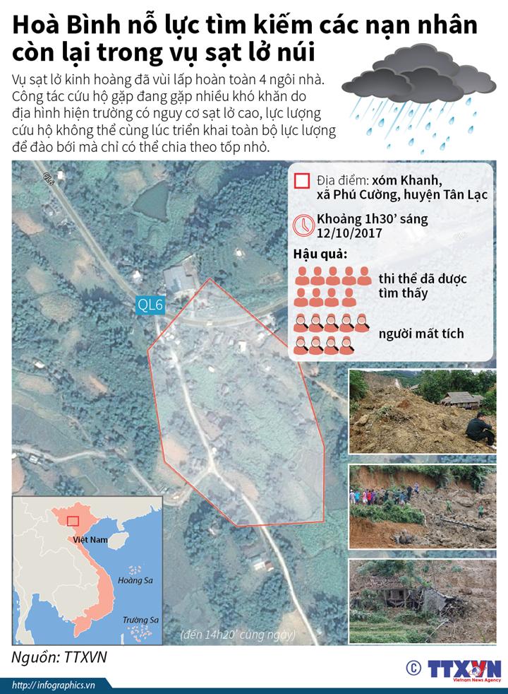 Hòa Bình: 18 người bị vùi lấp do sạt lở núi