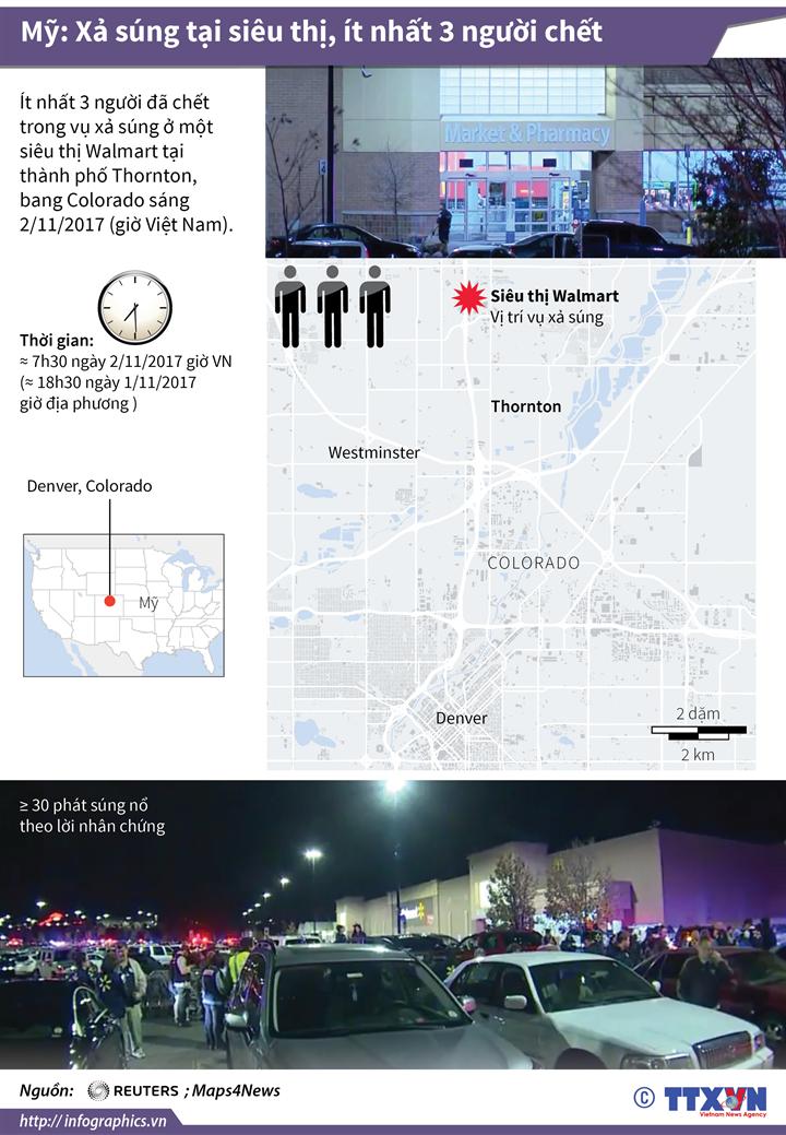 Mỹ: Xả súng tại siêu thị, ít nhất 3 người chết