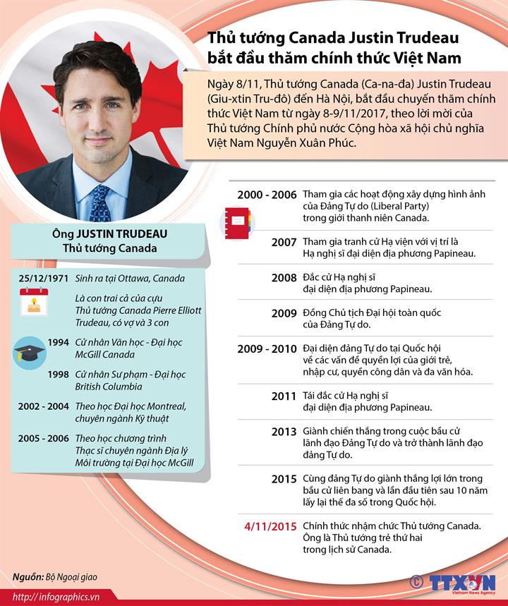 Thủ tướng Canada Justin Trudeau bắt đầu thăm chính thức Việt Nam