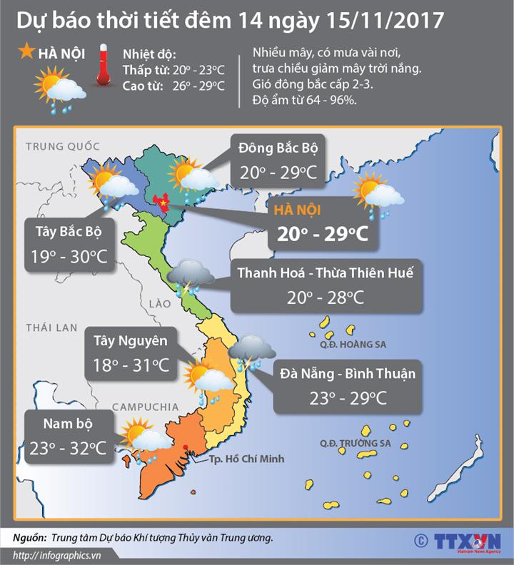 Dự báo thời tiết đêm 14 ngày 15/11/2017: Trung Bộ, Tây Nguyên và Nam Bộ có mưa và dông