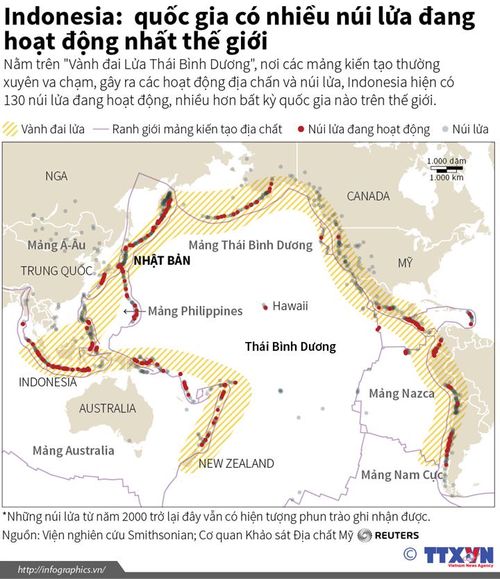 Indonesia: quốc gia có nhiều núi lửa đang hoạt động nhất thế giới