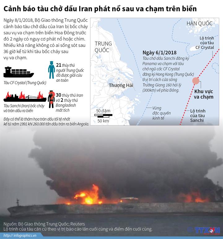 Cảnh báo tàu chở dầu Iran phát nổ sau va chạm trên biển