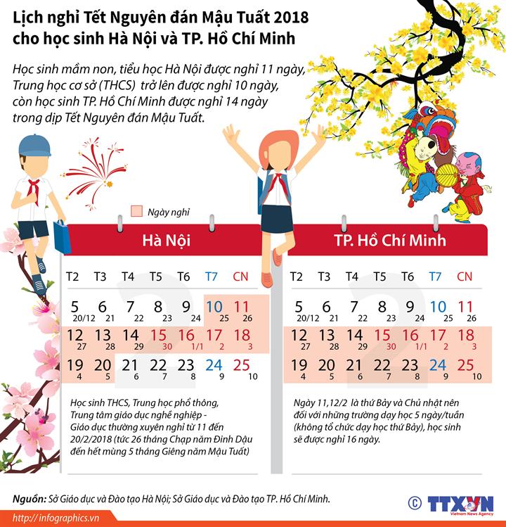 Lịch nghỉ Tết Nguyên đán Mậu Tuất 2018  cho học sinh Hà Nội và TP. Hồ Chí Minh