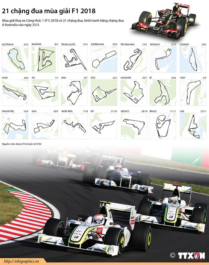 21 chặng đua mùa giải F1 2018
