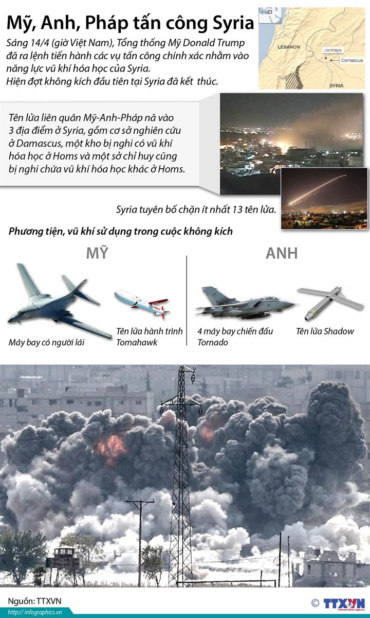 Mỹ, Anh, Pháp tấn công Syria