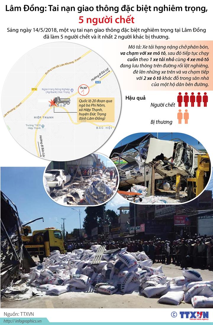 Lâm Đồng: Tai nạn giao thông đặc biệt nghiêm trọng, 5 người chết