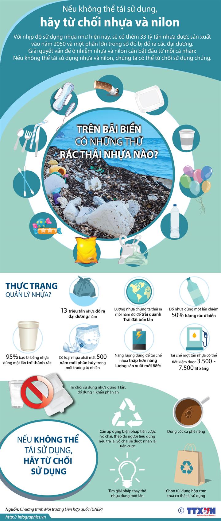 Nếu không thể tái sử dụng, hãy từ chối nhựa và nilon
