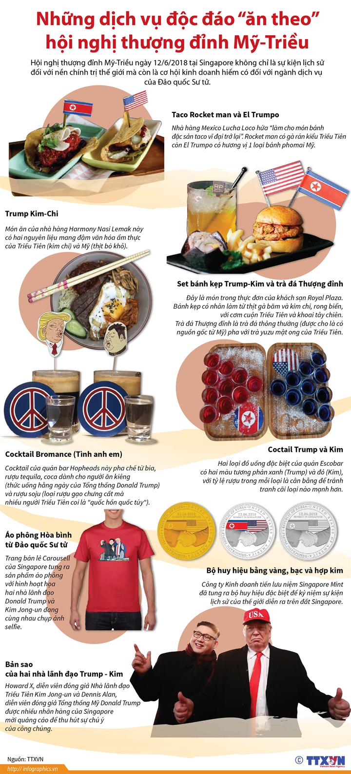 """Những dịch vụ độc đáo """"ăn theo"""" hội nghị thượng đỉnh Mỹ-Triều"""