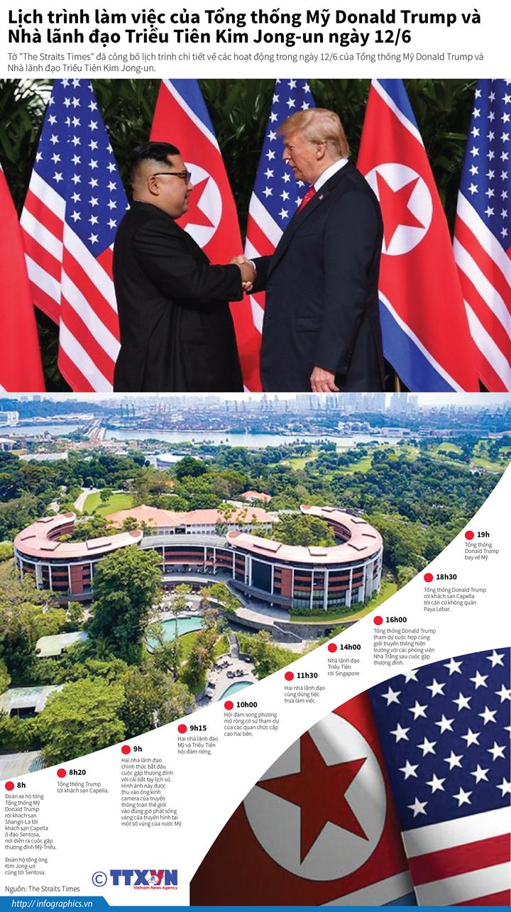 Lịch trình làm việc của Tổng thống Mỹ Donald Trump và nhà lãnh đạo Triều Tiên Kim Jong-un ngày 12/6