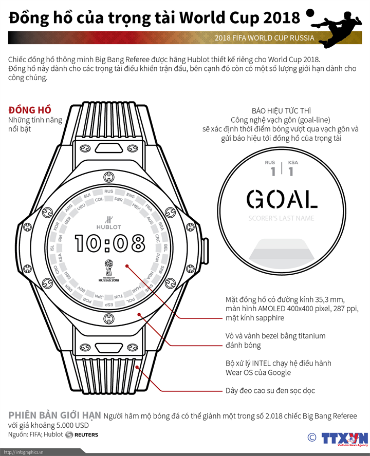 Đồng hồ của trọng tài World Cup 2018