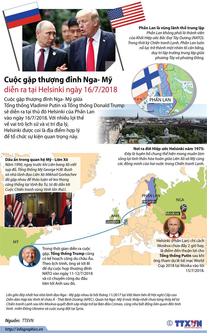 Cuộc gặp thượng đỉnh Nga- Mỹ diễn ra tại Helsinki ngày 16/7/2018