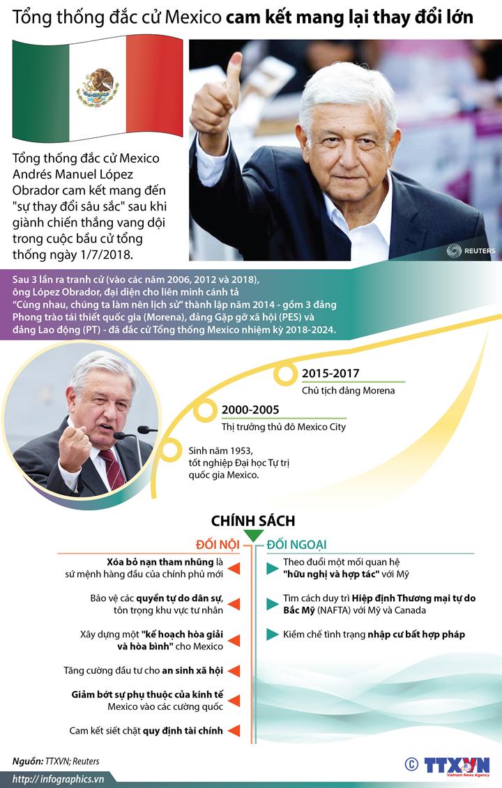 Tổng thống đắc cử Mexico cam kết mang lại thay đổi lớn