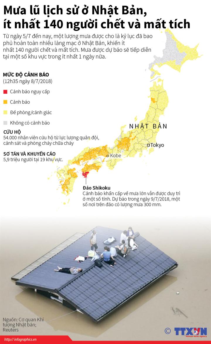 Mưa lũ lịch sử ở Nhật Bản, ít nhất 140 người chết và mất tích
