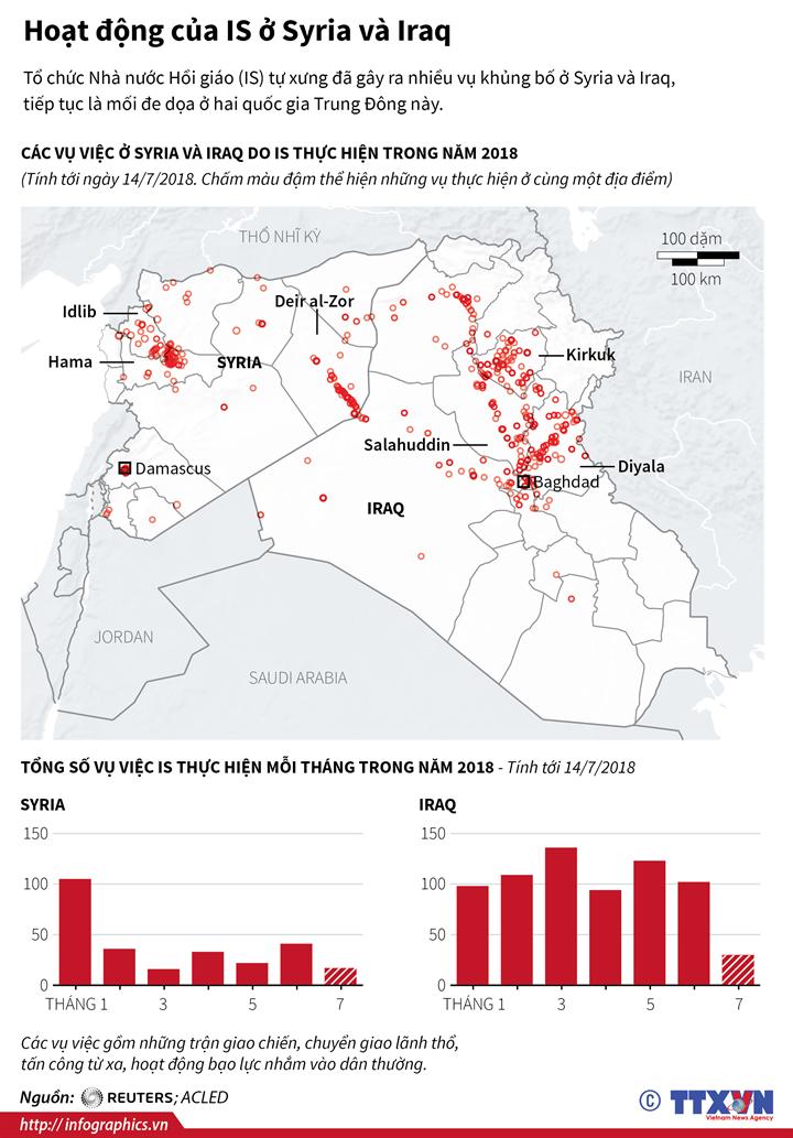 Hoạt động của IS ở Syria và Iraq