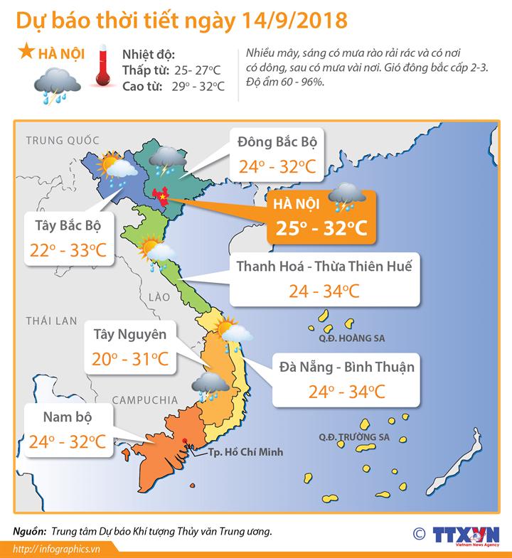 Dự báo thời tiết ngày 14/9: Nhiều vùng trên cả nước có mưa rào và dông