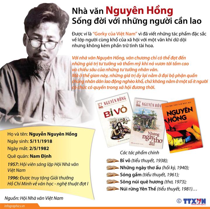 Nhà văn Nguyên Hồng: Sống đời với những người cần lao